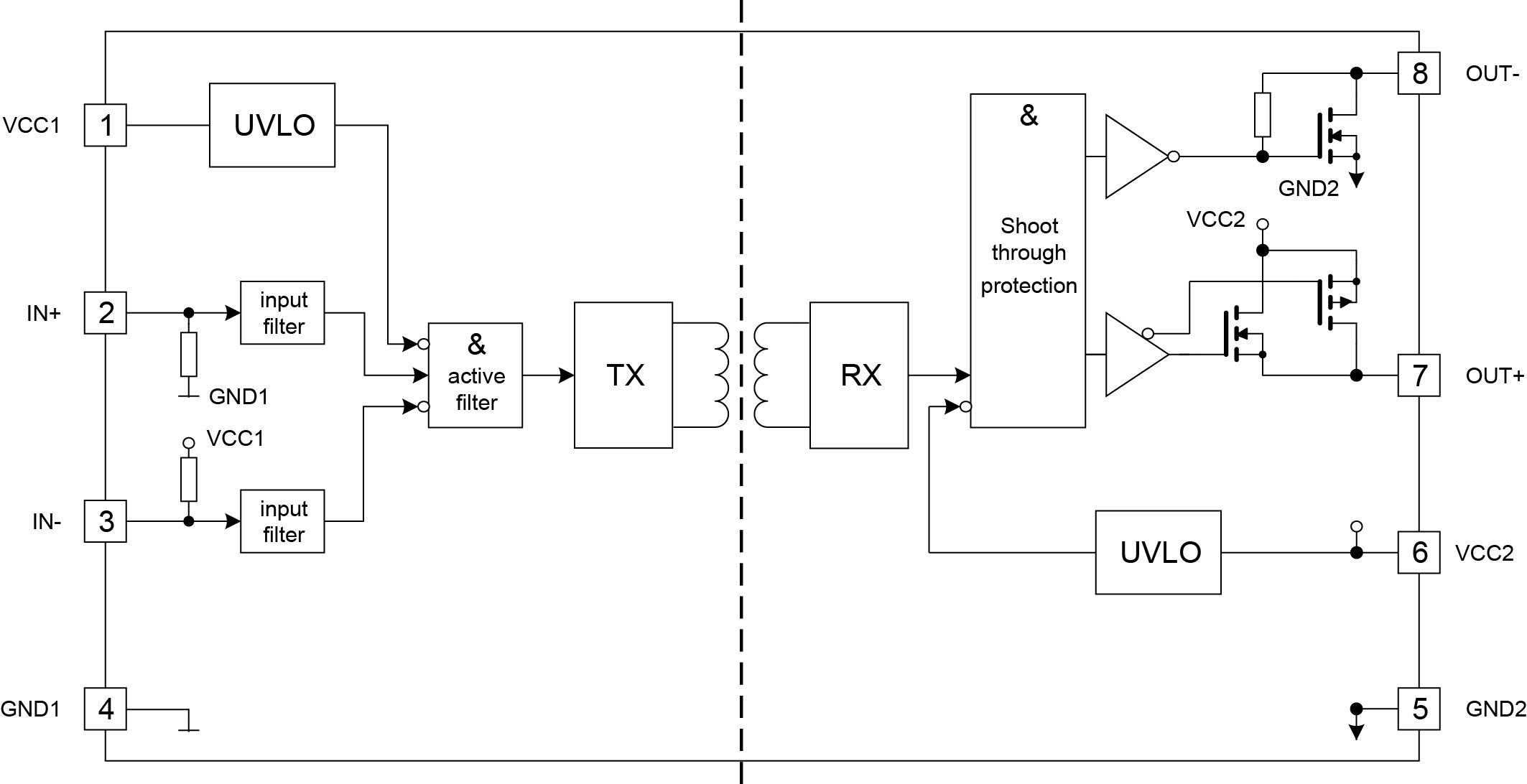 Структурная схема микросхем семейства 1EDIхх