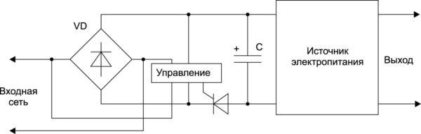 Ограничение амплитуды пускового тока тиристором