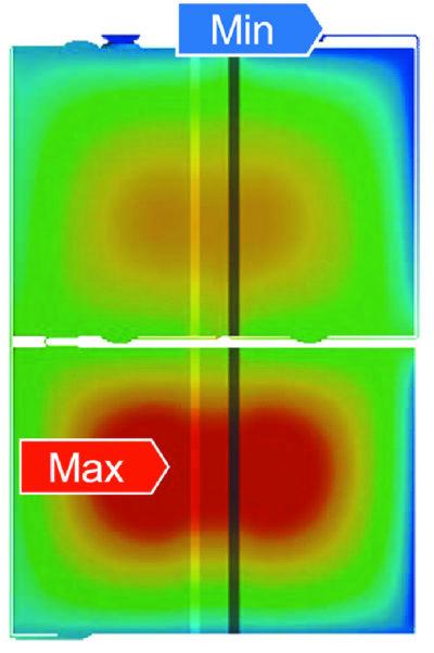 Частота 5 кГц создает значительную неоднородность распределения тока и, следовательно, потерь по обеим обмоткам