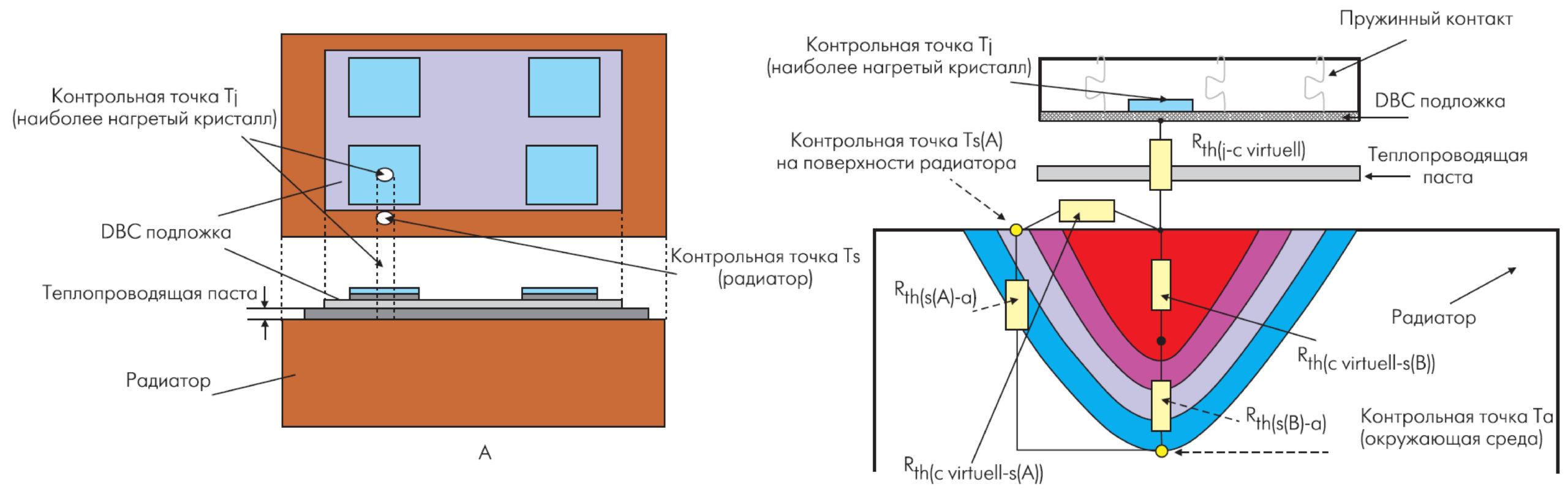 Способ измерения тепловых сопротивлений, эквивалентная тепловая схема