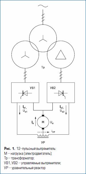 12-пульсный выпрямитель
