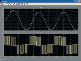 Осциллограммы работы конвертера DC/AC наоснове полного моста