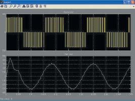 Осциллограммы работы преобразователя напряжения постоянного тока втрехфазное напряжение переменного тока содним мостом
