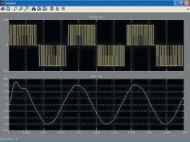 Осциллограммы работы преобразователя напряжения постоянного тока втрехфазное напряжение переменного тока сдвумя мостами