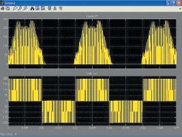Осциллограммы виртуального осциллографа Scope1 диаграммы рис. 19
