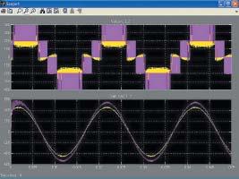 Осциллограммы виртуального осциллографа Scope2 диаграммы рис. 19