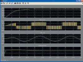 Осциллограммы виртуального осциллографа Scope диаграммы рис. 22