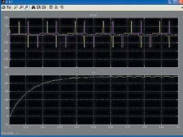 Осциллограммы работы управляемого трехфазного выпрямителя наMOSFET