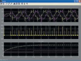 Осциллограммы виртуального осциллографа Scope диаграммы рис. 26