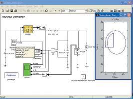 Диаграмма макромодели MOSFET инвертора и график фазового портрета его работы