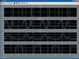 Осциллограммы работы макромодели MOSFET инвертора