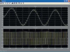 Осциллограммы работы конвертера DC/AC наоснове полумоста