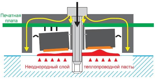 Принцип Smart-защиты отвозникновения трещин в керамике
