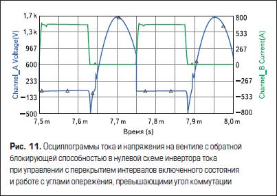 Осциллограммы тока и напряжения на вентиле с обратной блокирующей способностью в нулевой схеме инвертора тока при управлении с перекрытием интервалов включенного состояния и работе с углами опережения, превышающими угол коммутации