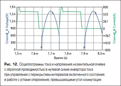 Осциллограммы тока и напряжения на вентильной ячейке с обратной проводимостью в нулевой схеме инвертора тока при управлении с перекрытием интервалов включенного состояния и работе с углами опережения, превышающими угол коммутации