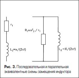 Последовательная и параллельная эквивалентные схемы замещения индуктора