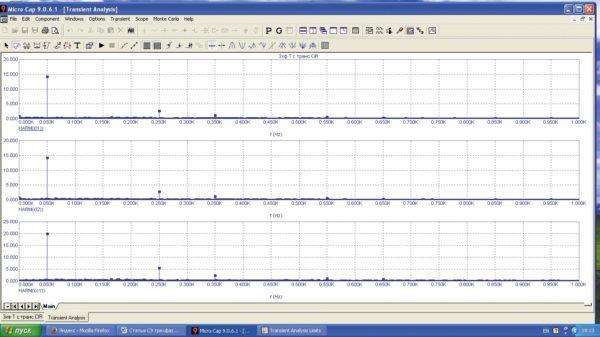Гармонический состав токов реактивных элементов Т-образной схемы