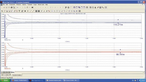Действующие значения токов нагрузки (масштаб увеличен)