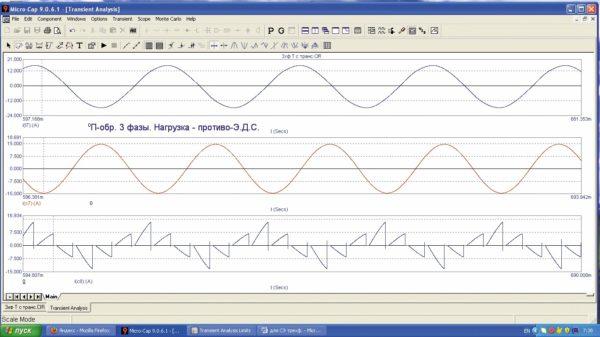 Временные зависимости токов реактивных элементов П-образной схемы ИЕП при нагрузке в виде противо-ЭДС
