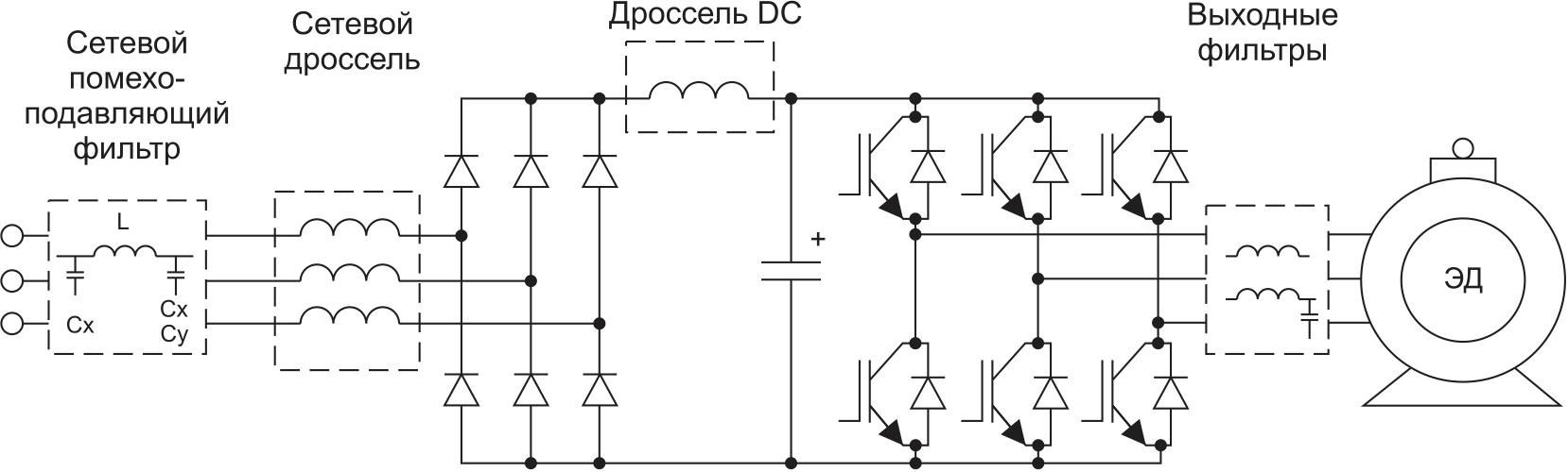 Виды фильтров и дросселей в системе регулируемого электропривода