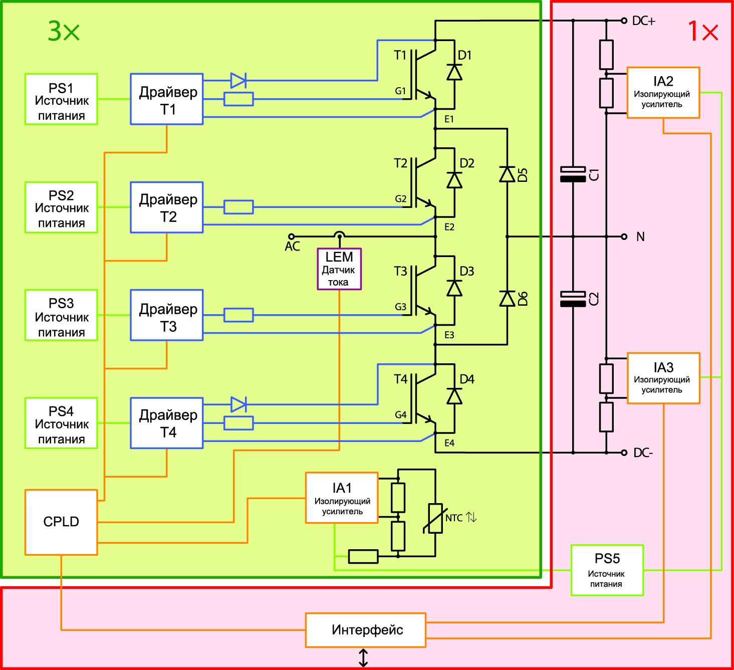 Функциональная схема преобразователя 3L EVА