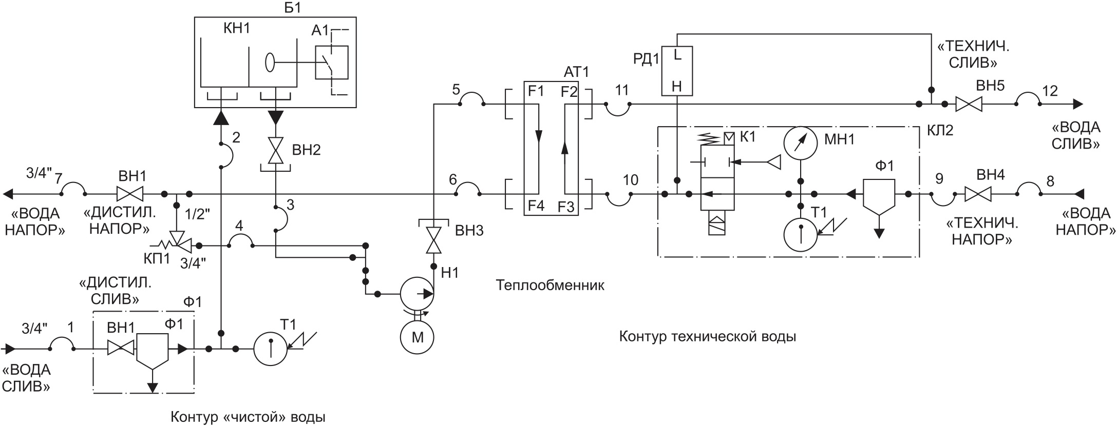Гидравлическая схема двухконтурной станции оборотного водяного охлаждения
