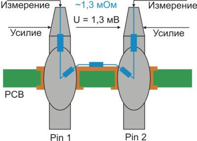 Схема «онлайнового» измерения контактного сопротивления