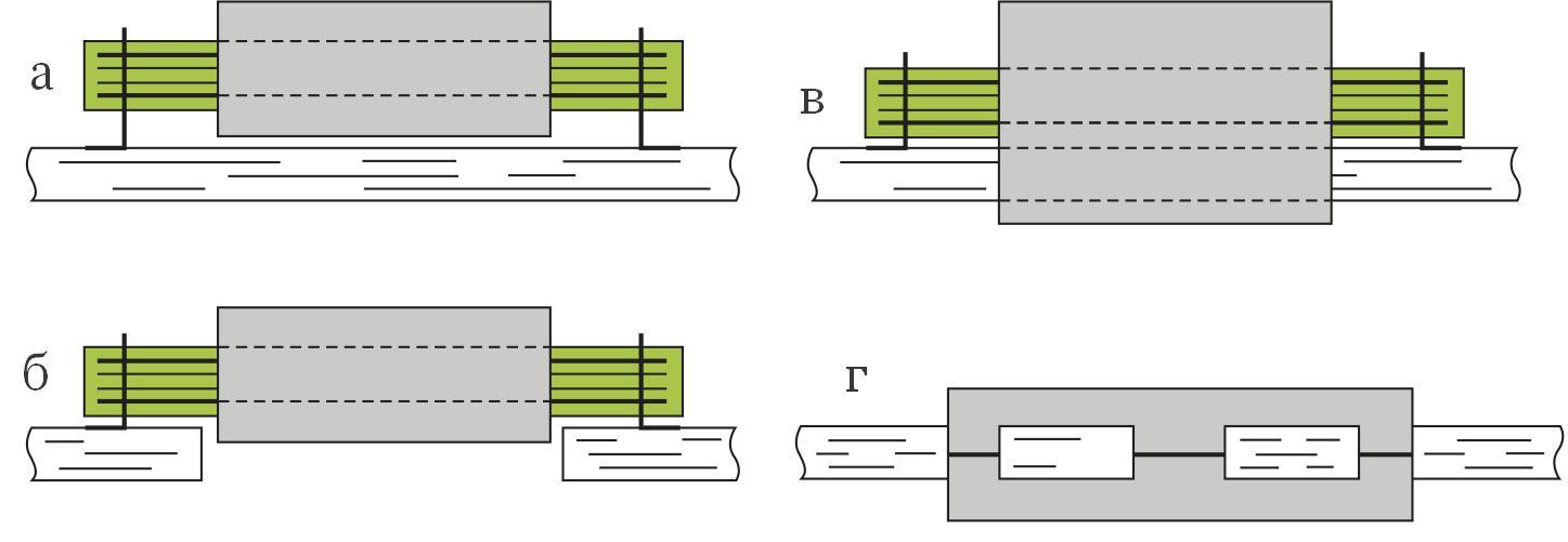 Варианты изготовления планарных устройств