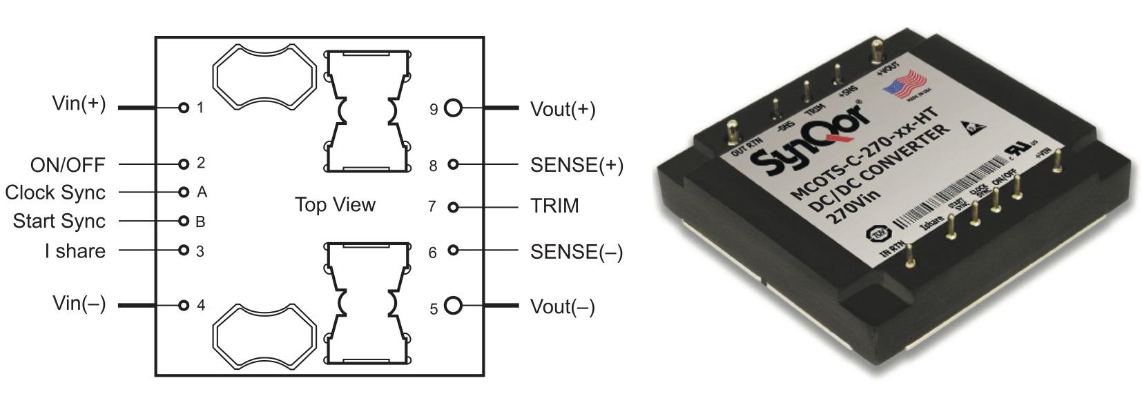 Источник электропитания SynQor с расширенным набором опций