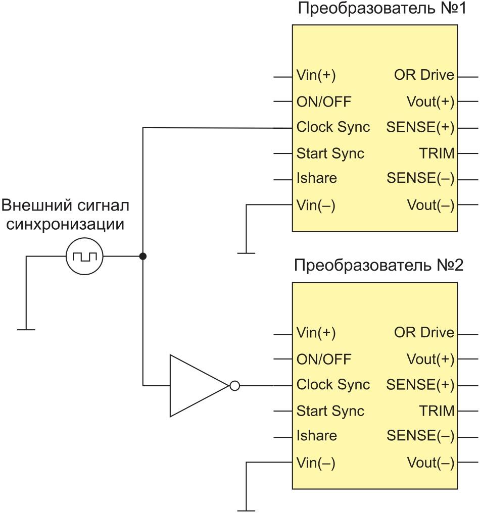 Фаза задаваемого тактового сигнала для второго модуля изменена на 180°