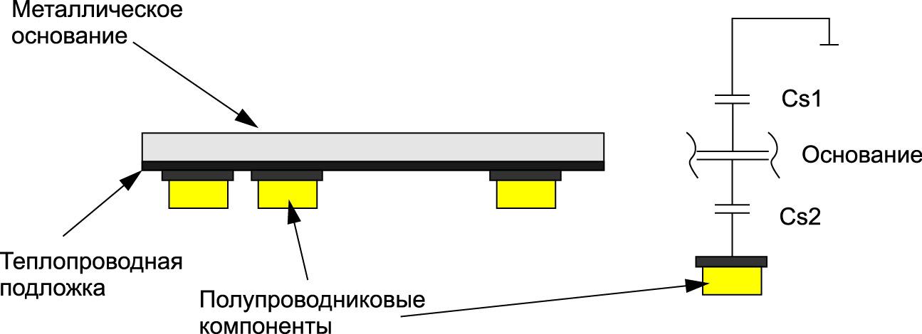 Типовой конструктив модуля электропитания