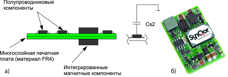 Конструктив модуля питания SynQor без металлического основания