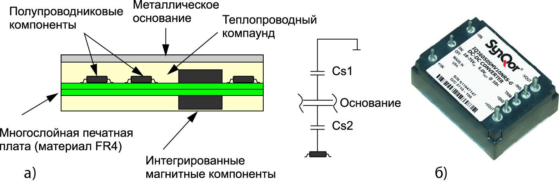 Конструктив модуля питания SynQor с металлическим основанием