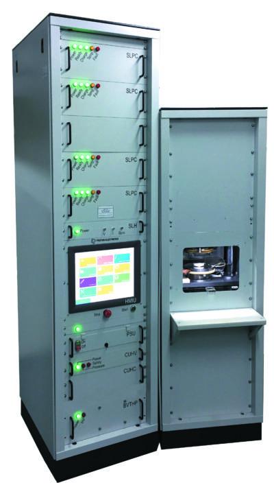 Модульное измерительное оборудование