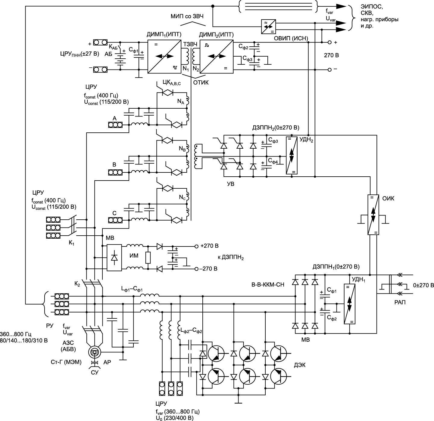 Структура и силовая схема магистрального канала авиабортового ЭЭК