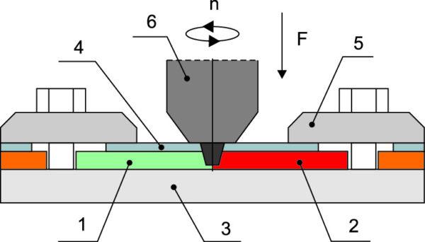 Условная схема процесса сварки трением с перемешиванием биметаллического соединения