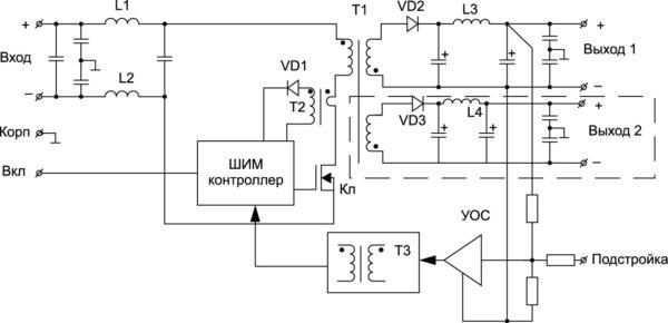 Обобщенная функциональная схема одно- и двухканальных модулей МДМ5-П–МДМ15-П