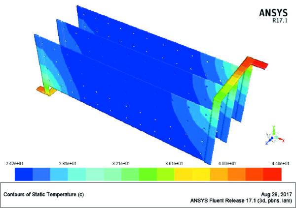 Распределение температуры в медной пластине