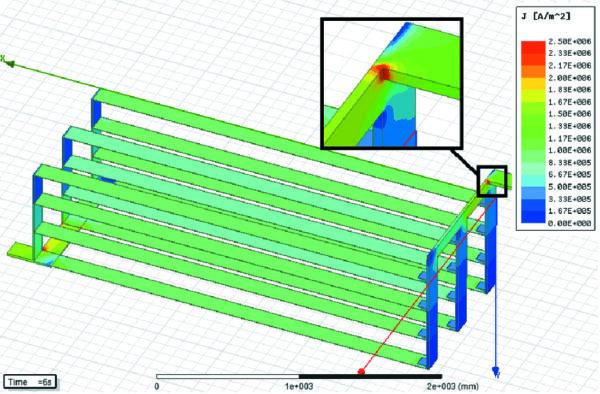 Распределение плотности тока в системе из четырех узких шин с сечением  3×150 мм
