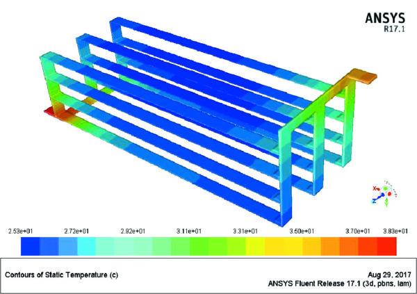 Распределение температуры в системе из четырех узких шин с сечением 3×150мм»