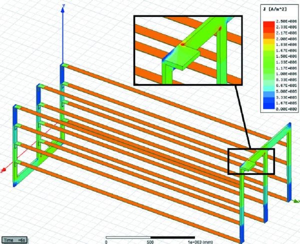 Распределение плотности тока в системе из четырех узких шин с сечением 3×60мм