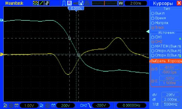 Осциллограммы напряжения (канал 2) и тока (канал 1) для диода 5ДШ402А9 в корпусе КТ-47 при амплитуде импульса обратного напряжения V = 900 В (dV/dt = 148 В/нс)