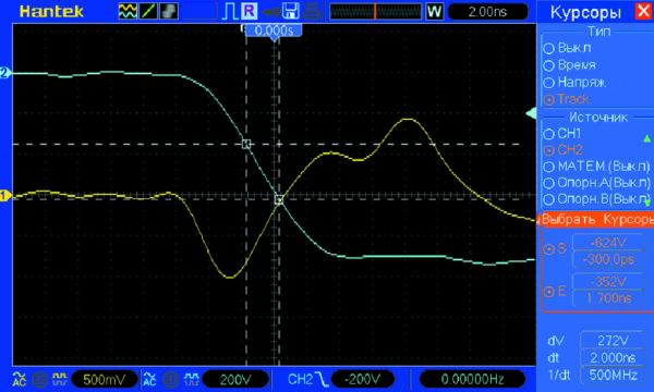 Осциллограммы напряжения (канал 2) и тока (канал 1) для нового разрабатываемого SiC-диода Шоттки с Vпробоя более 1700 В в корпусе КТ-28-1 при амплитуде импульса обратного напряжения V = 900 В (dV/dt = 136 В/нс)