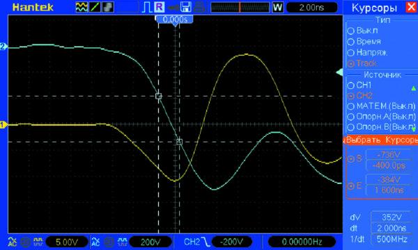 Осциллограммы напряжения (канал 2) и тока (канал 1) для диода КТ-28А-2.02 (металлокерамический корпус) при амплитуде импульса обратного напряжения V = 900 В (dV/dt = 176 В/нс)