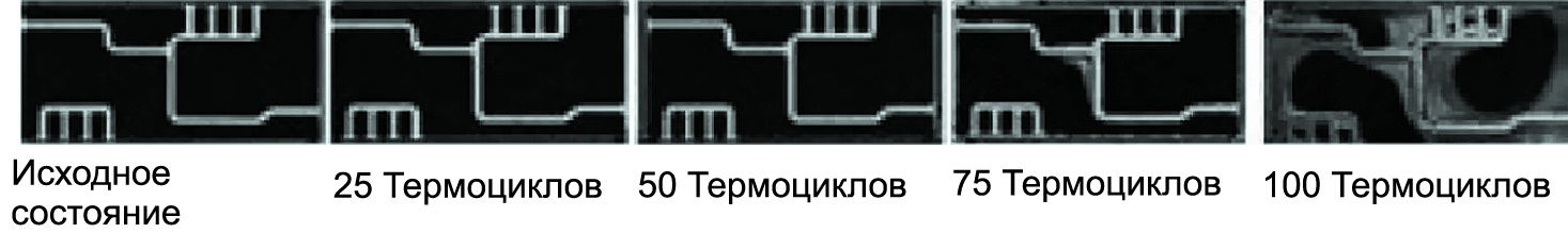 Иллюстрация основного отличия в механизме разрушения подложек HPS9% (ZTA) с металлизацией по технологии DBC по сравнению с подложками из Si3N4 с металлизацией по технологии AMB после серии термоциклов