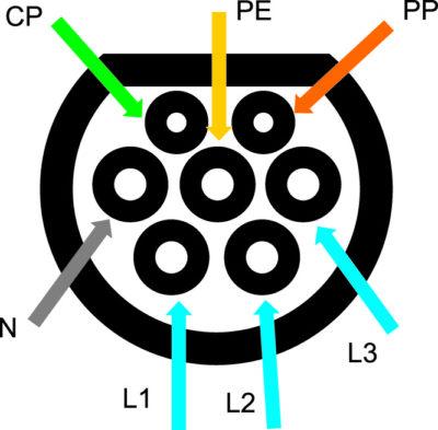 Распиновка разъема Type 2