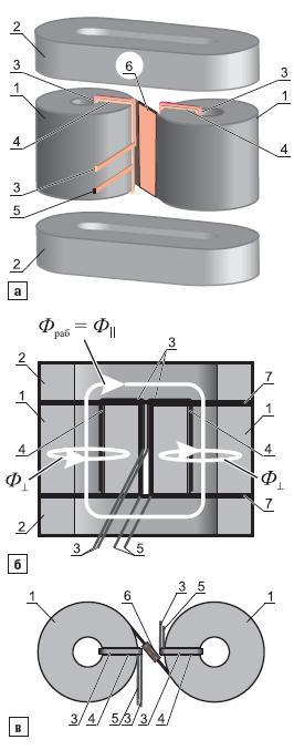 Основные компоненты активного элемента управляемого реактора с ферромагнитным сердечником