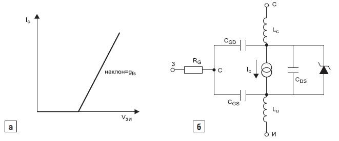 Крутизна как характеристика транзистора;