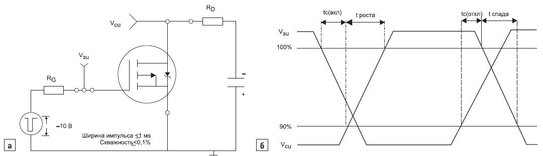 Схема измерения скорости переключения