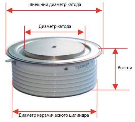 Общий вид прибора капсульного типа